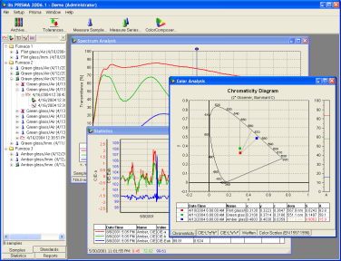 Prisma Spectroscopy and Colorimetry 2004 (c) Ilis GmbH *Dongle Emulator (Dongle Crack) for Aladdin Hardlock*