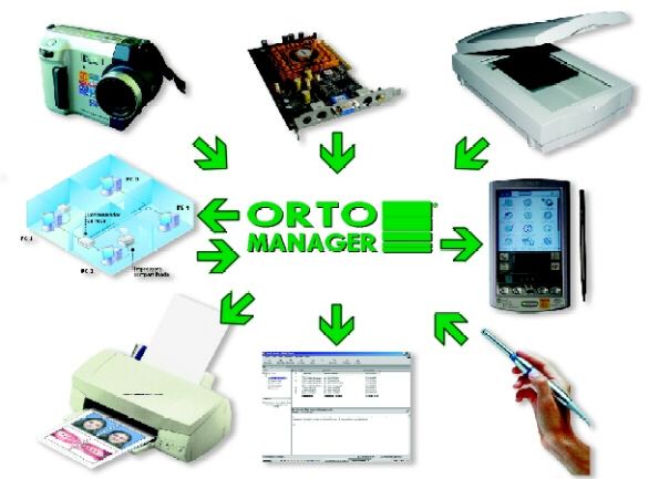 Dental, Medical, Orto Manager (c) Soft Manager *Dongle Emulator (Dongle Crack) for Aladdin Hardlock*