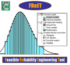 FREET (Fesiable Reliabity Engineering Tool) (c) Cervenka Consulting *Dongle Emulator (Dongle Crack) for Aladdin Hardlock*
